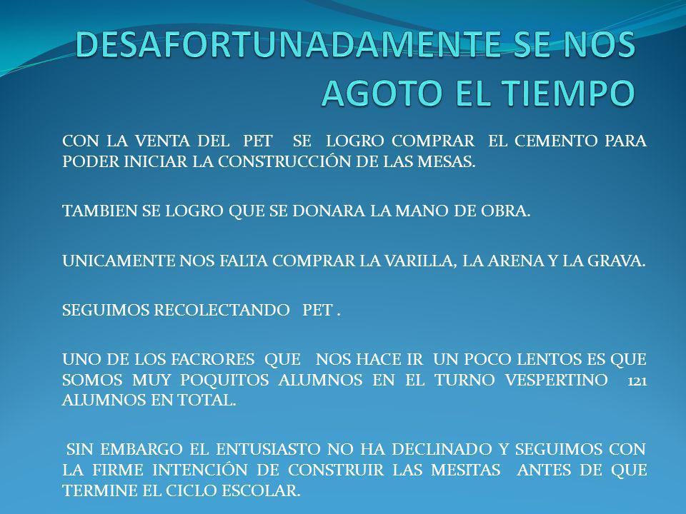 DESAFORTUNADAMENTE SE NOS AGOTO EL TIEMPO