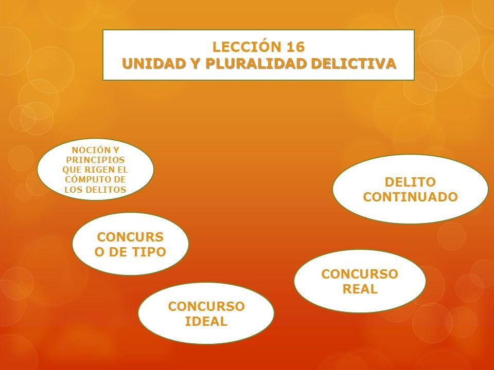 LECCIÓN 16 UNIDAD Y PLURALIDAD DELICTIVA