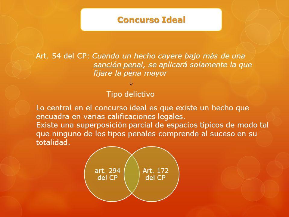 Concurso Ideal Art. 54 del CP: Cuando un hecho cayere bajo más de una
