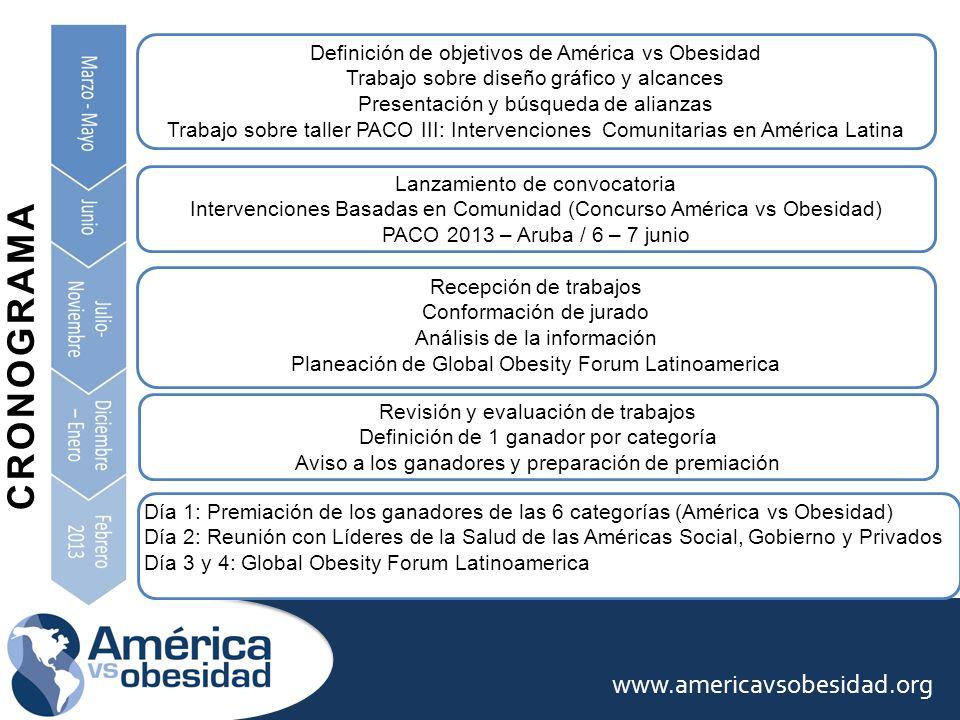 CRONOGRAMA www.americavsobesidad.org