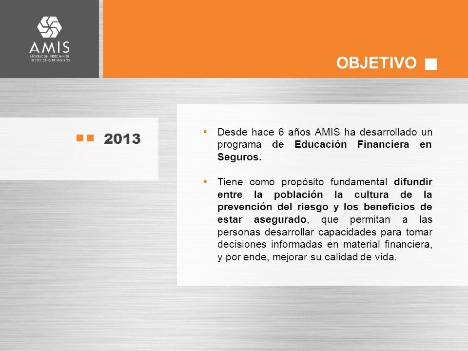 OBJETIVO Desde hace 6 años AMIS ha desarrollado un programa de Educación Financiera en Seguros.