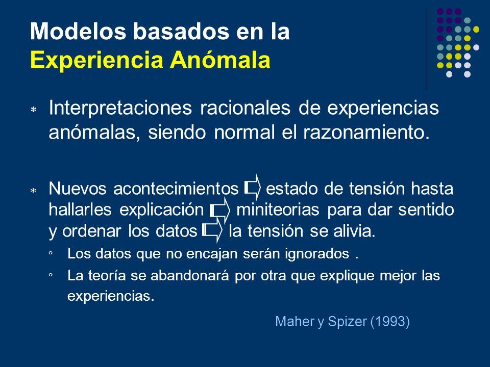 Modelos basados en la Experiencia Anómala
