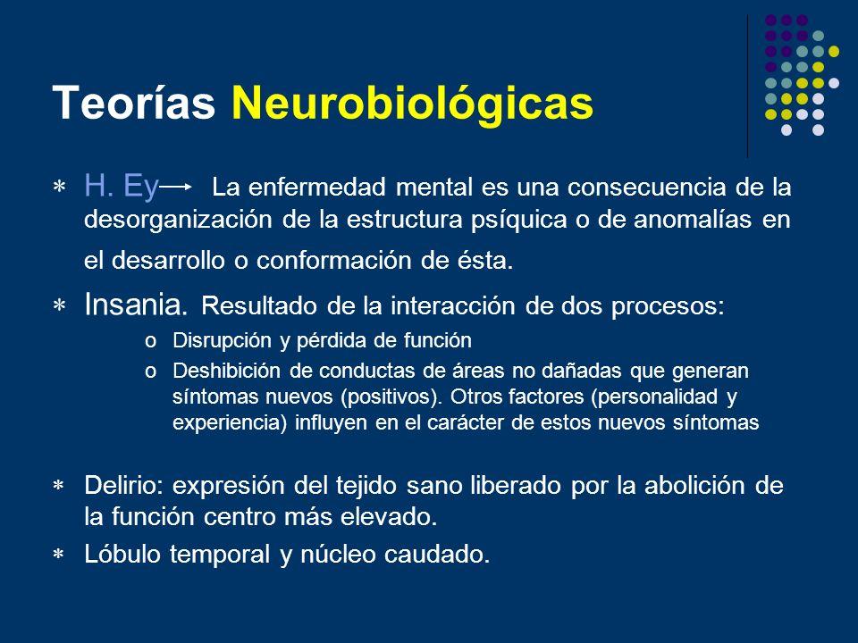 Teorías Neurobiológicas