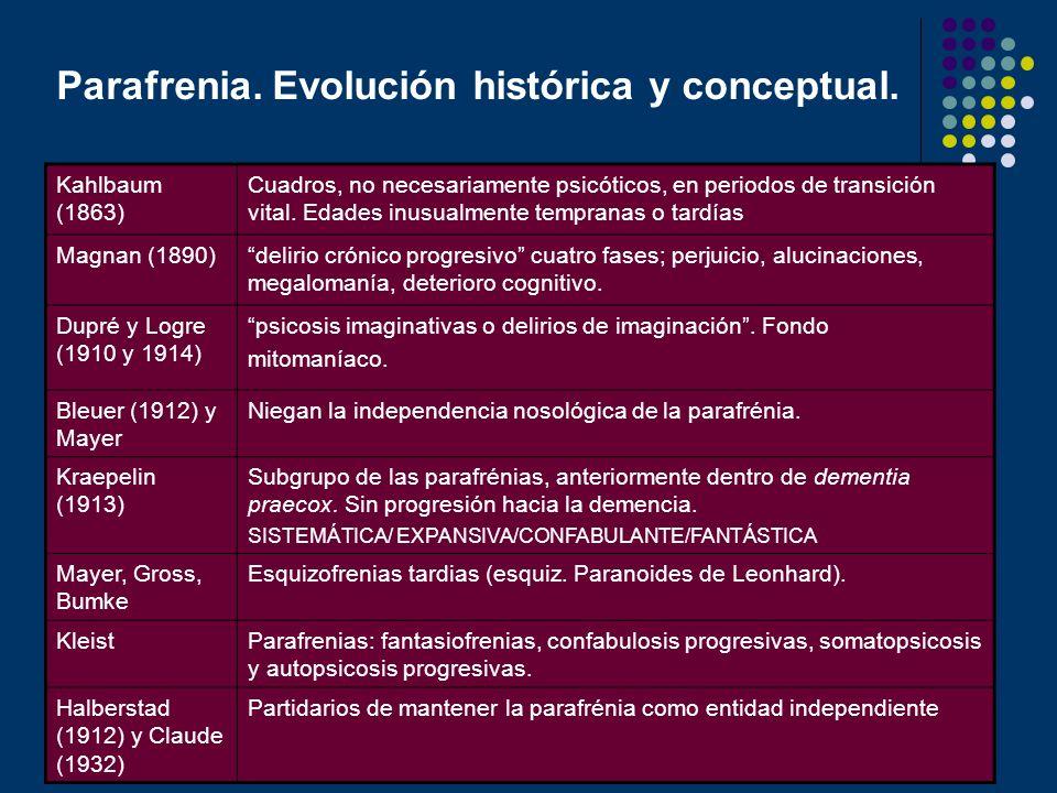 Parafrenia. Evolución histórica y conceptual.