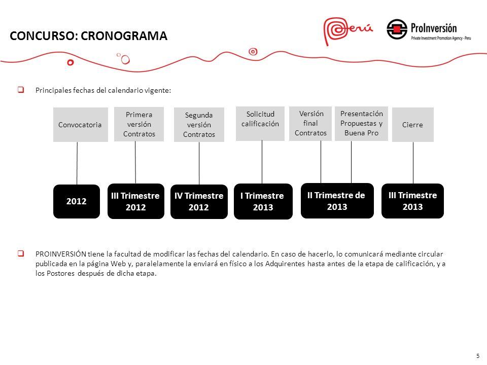 CONCURSO: CRONOGRAMA 2012 III Trimestre 2012 IV Trimestre 2012