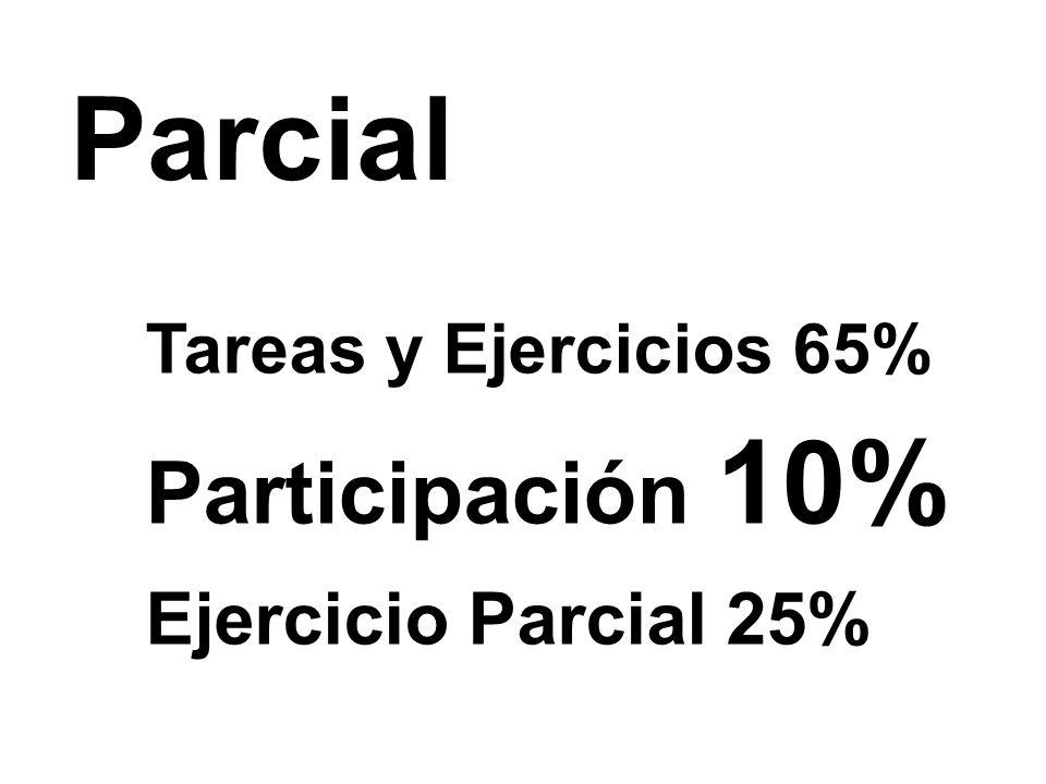Parcial Participación 10% Ejercicio Parcial 25%