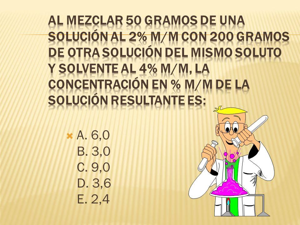 Al mezclar 50 gramos de una solución al 2% m/m con 200 gramos de otra solución del mismo soluto y solvente al 4% m/m, la concentración en % m/m de la solución resultante es: