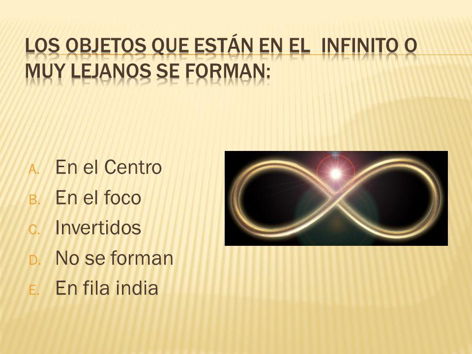 Los objetos que están en el infinito o muy lejanos se forman: