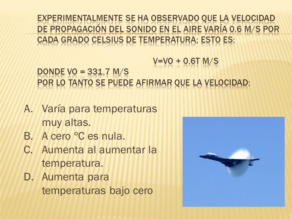 Experimentalmente se ha observado que la velocidad de propagación del sonido en el aire varía 0.6 m/s por cada grado Celsius de temperatura; esto es: V=Vo + 0.6T m/s donde Vo = 331.7 m/s por lo tanto se puede afirmar que la velocidad: