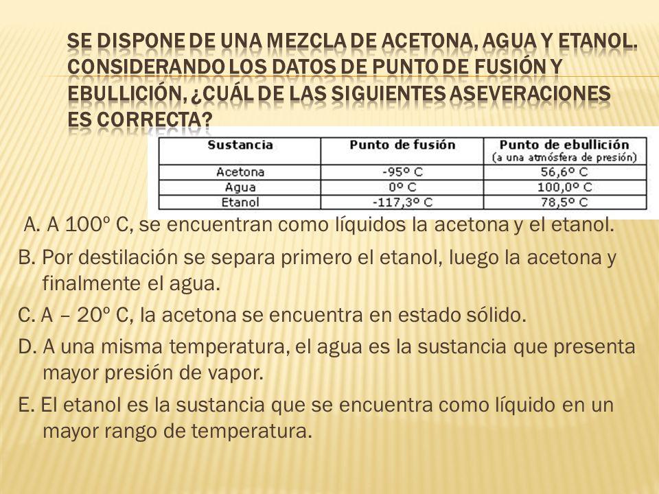 A. A 100º C, se encuentran como líquidos la acetona y el etanol.