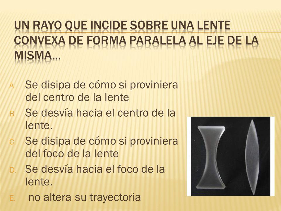 Un rayo que incide sobre una lente convexa de forma paralela al eje de la misma...