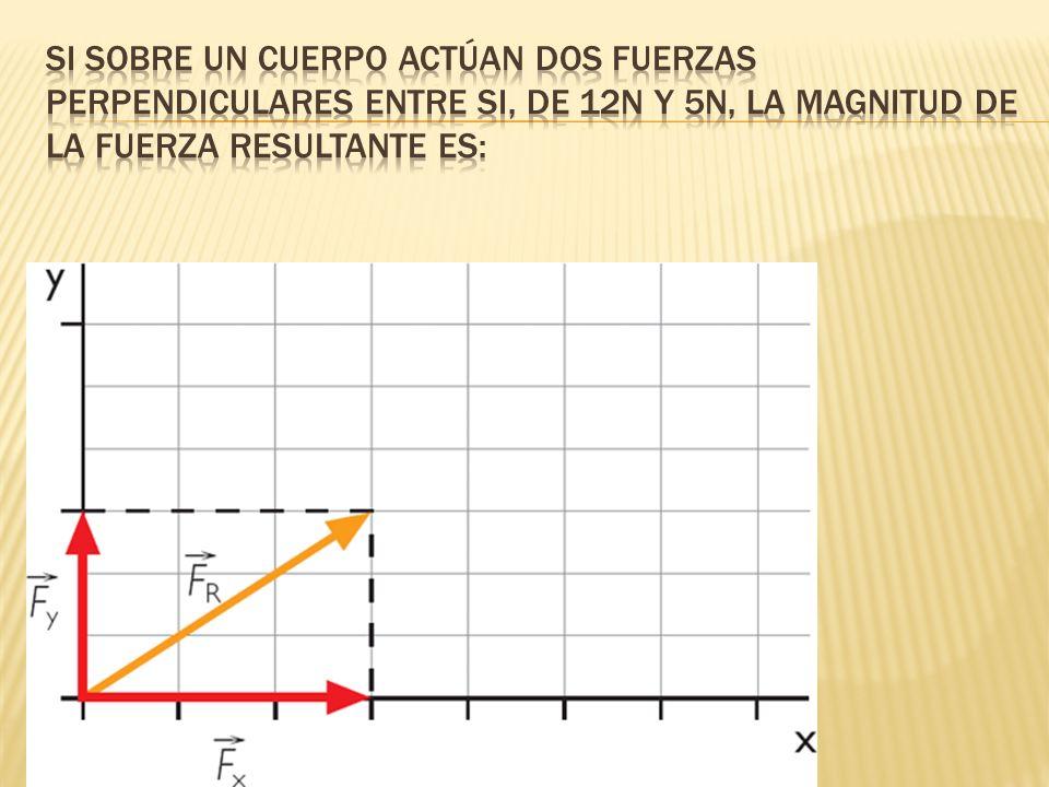 Si sobre un cuerpo actúan dos fuerzas perpendiculares entre si, de 12N y 5N, la magnitud de la fuerza resultante es: