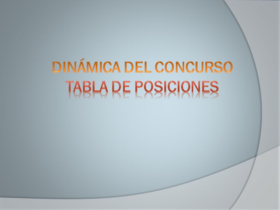 DINÁMICA DEL CONCURSO TABLA DE POSICIONES