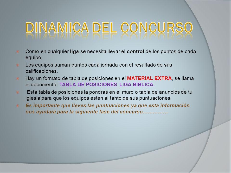 DINAMICA DEL CONCURSO Como en cualquier liga se necesita llevar el control de los puntos de cada equipo.