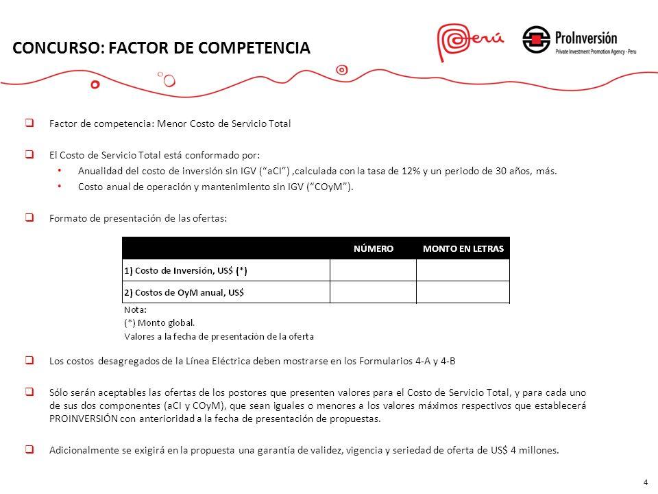 CONCURSO: FACTOR DE COMPETENCIA