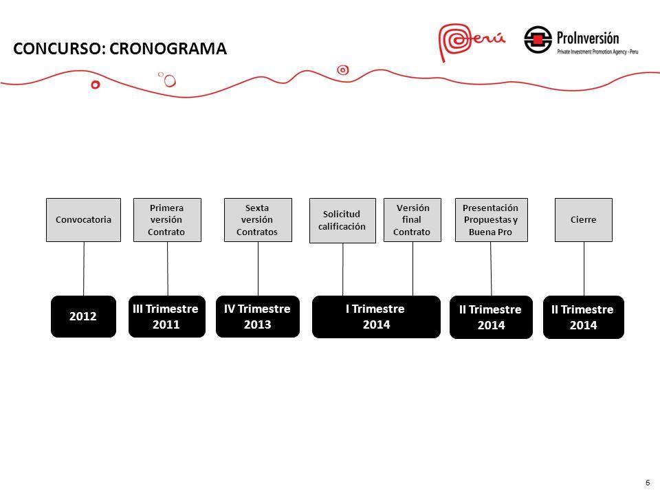 CONCURSO: CRONOGRAMA 2012 I Trimestre 2014 II Trimestre IV Trimestre