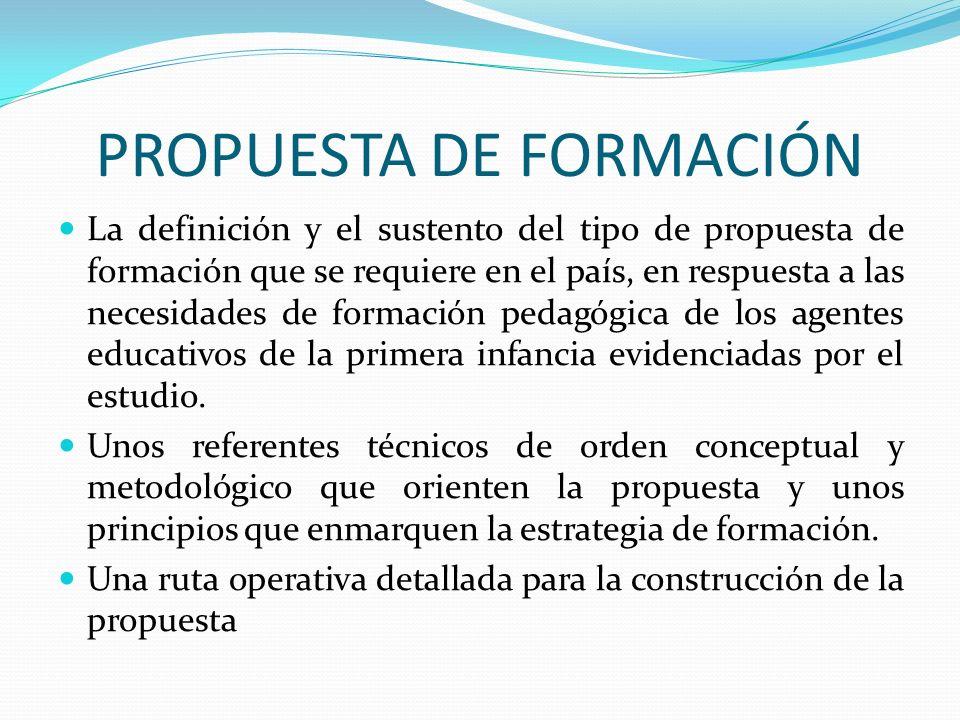 PROPUESTA DE FORMACIÓN