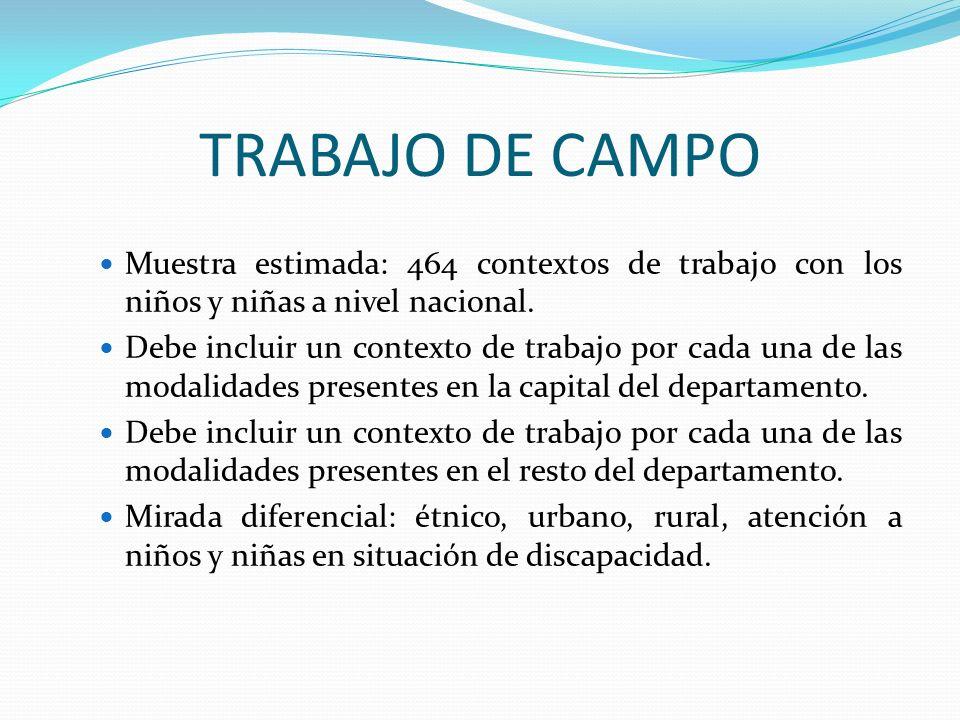 TRABAJO DE CAMPO Muestra estimada: 464 contextos de trabajo con los niños y niñas a nivel nacional.