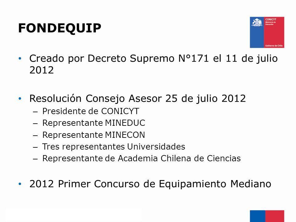 FONDEQUIP Creado por Decreto Supremo N°171 el 11 de julio 2012