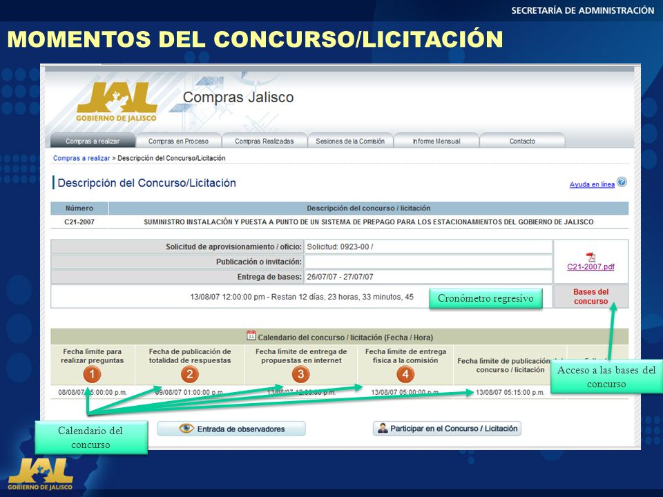 MOMENTOS DEL CONCURSO/LICITACIÓN