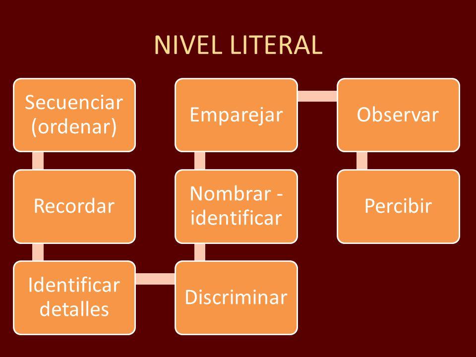 NIVEL LITERAL Secuenciar (ordenar) Recordar Identificar detalles