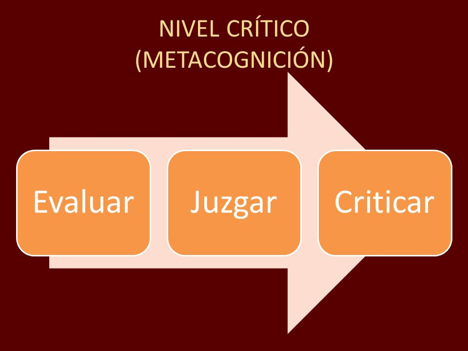 NIVEL CRÍTICO (METACOGNICIÓN)