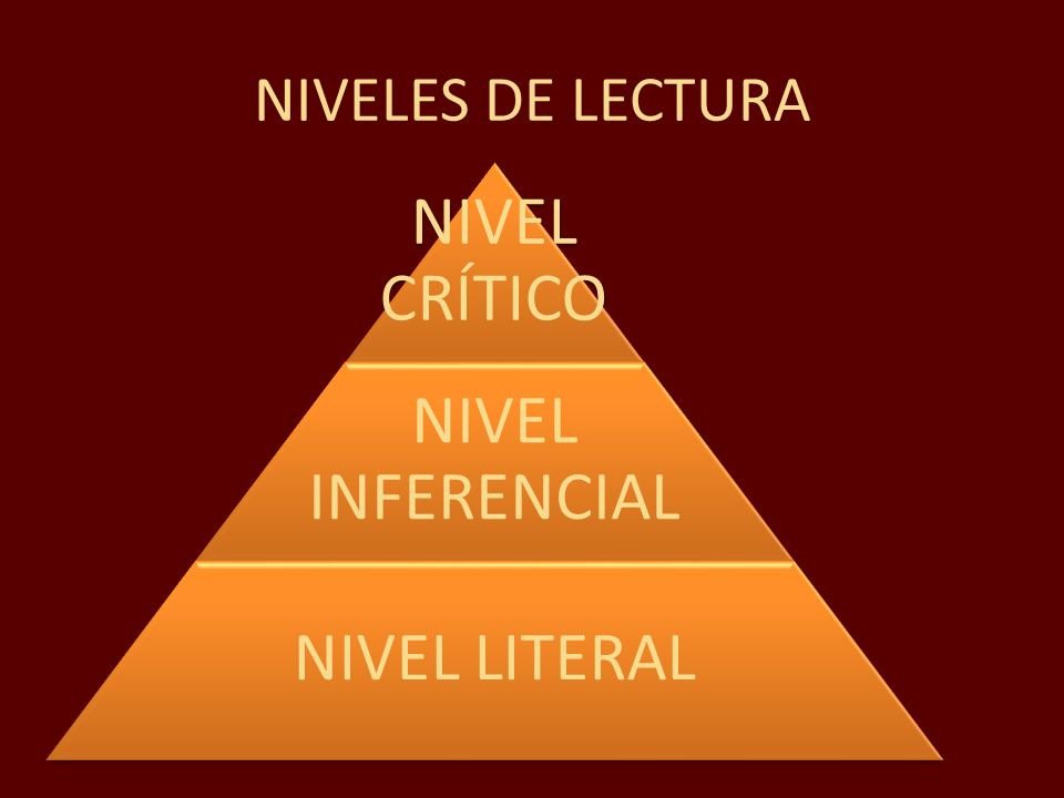 NIVELES DE LECTURA NIVEL CRÍTICO NIVEL INFERENCIAL NIVEL LITERAL