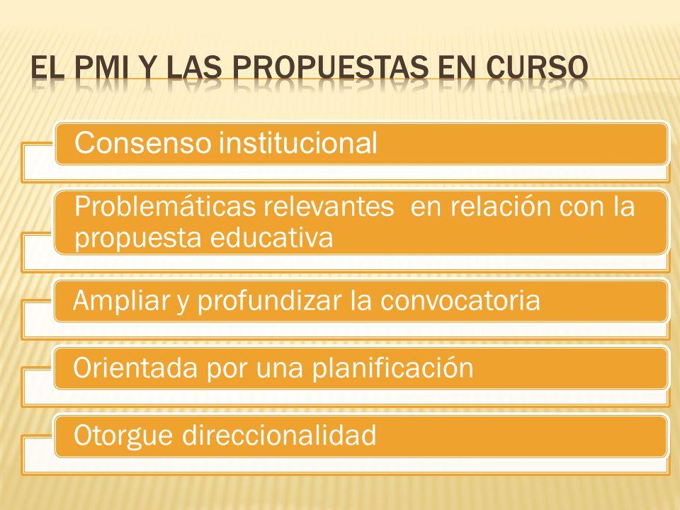 EL PMI Y LAS PROPUESTAS EN CURSO