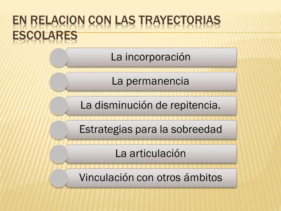 EN RELACION CON LAS TRAYECTORIAS ESCOLARES
