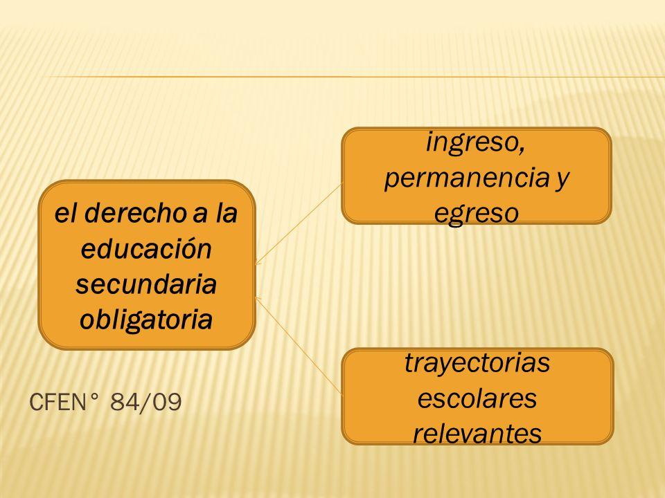 el derecho a la educación secundaria obligatoria