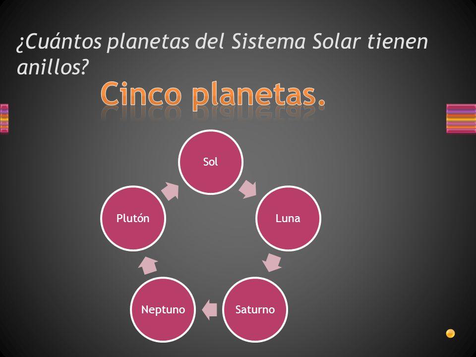 ¿Cuántos planetas del Sistema Solar tienen anillos