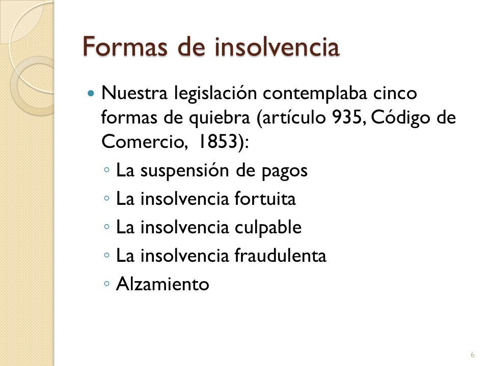 Formas de insolvencia Nuestra legislación contemplaba cinco formas de quiebra (artículo 935, Código de Comercio, 1853):