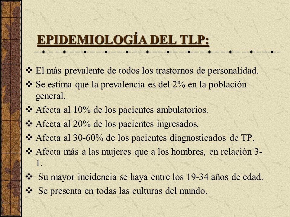 EPIDEMIOLOGÍA DEL TLP: