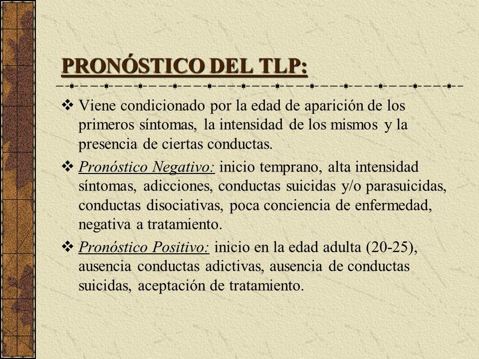 PRONÓSTICO DEL TLP: