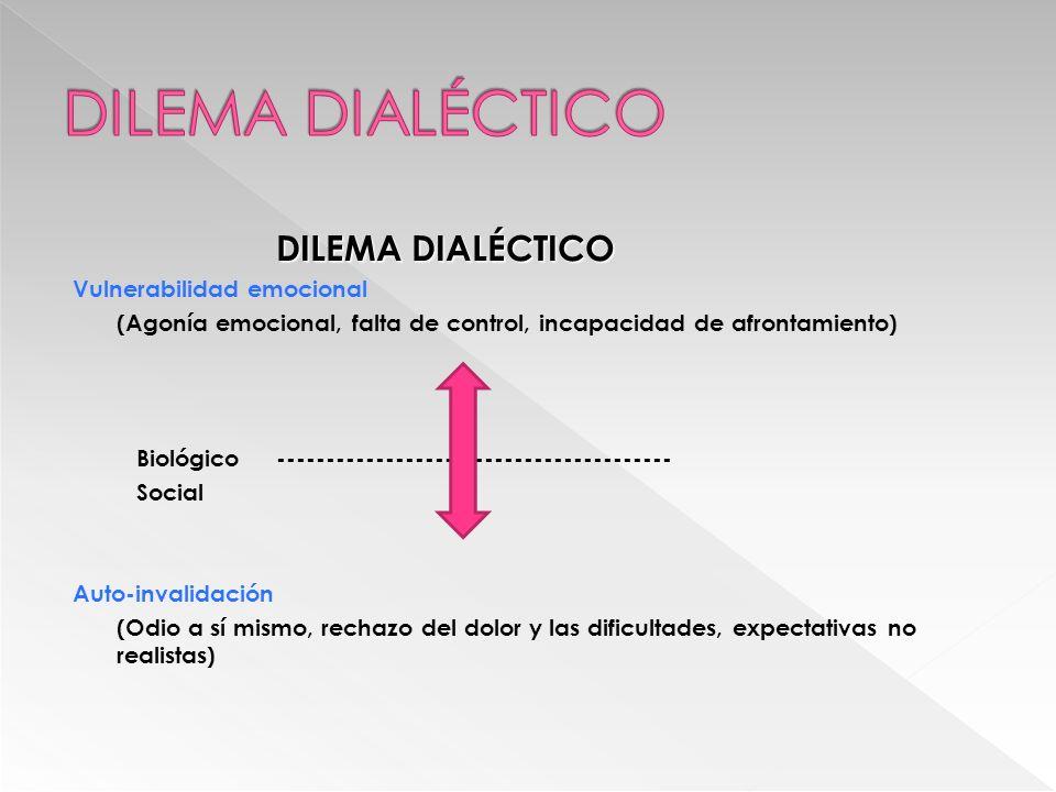 DILEMA DIALÉCTICO