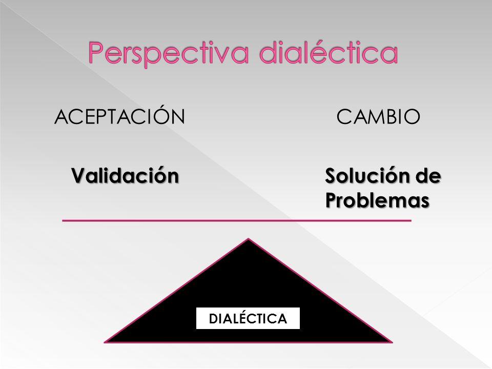 Perspectiva dialéctica