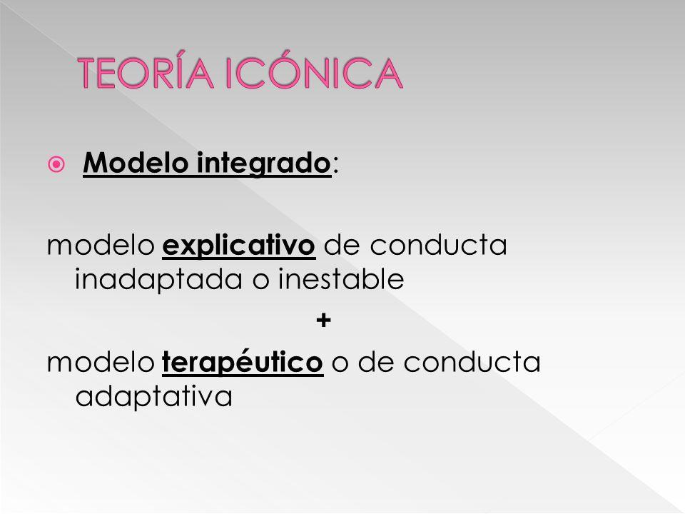 TEORÍA ICÓNICA Modelo integrado: