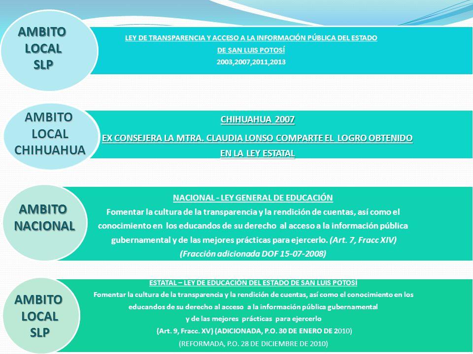 AMBITO LOCAL SLP AMBITO LOCAL CHIHUAHUA AMBITO NACIONAL AMBITO LOCAL