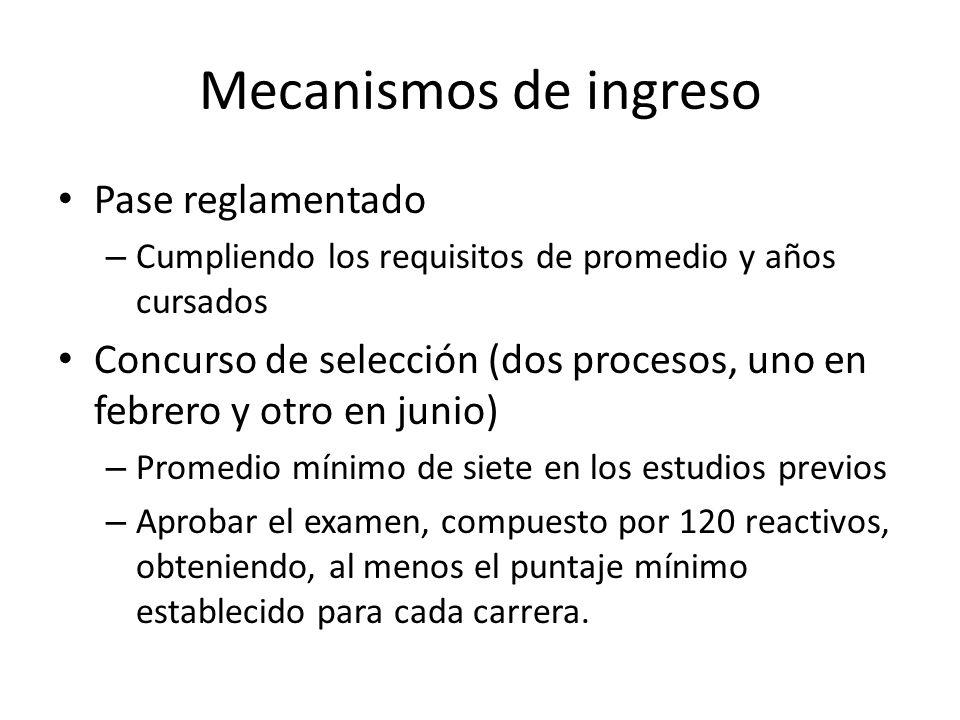 Mecanismos de ingreso Pase reglamentado