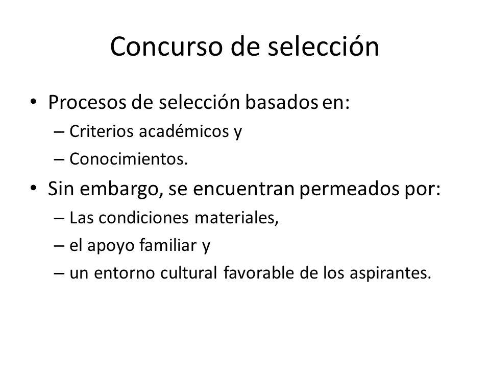 Concurso de selección Procesos de selección basados en: