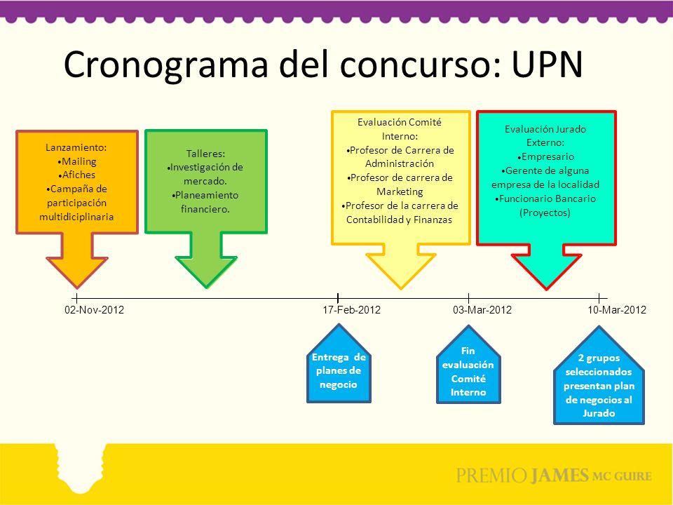 Cronograma del concurso: UPN