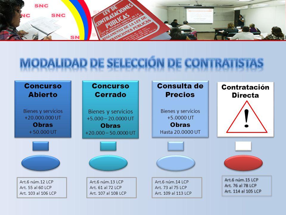 MODALIDAD DE SELECCIÓN DE CONTRATISTAS