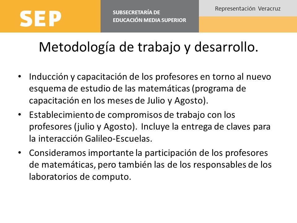 Metodología de trabajo y desarrollo.