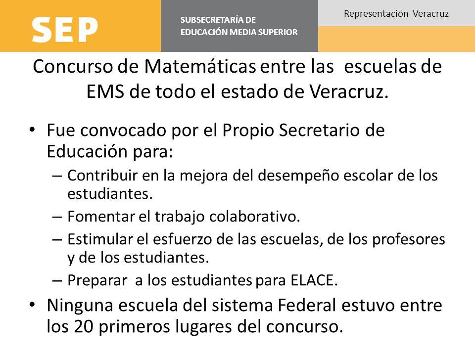 Concurso de Matemáticas entre las escuelas de EMS de todo el estado de Veracruz.