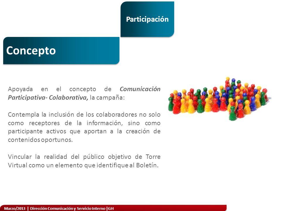 Concepto Participación