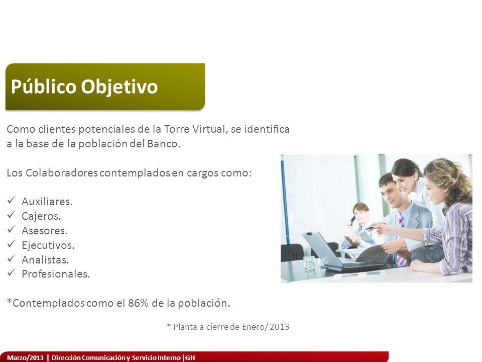 Público Objetivo Como clientes potenciales de la Torre Virtual, se identifica a la base de la población del Banco.