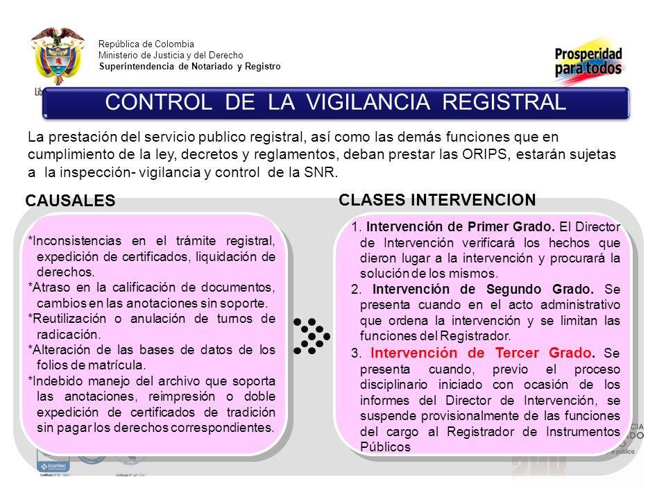 CONTROL DE LA VIGILANCIA REGISTRAL