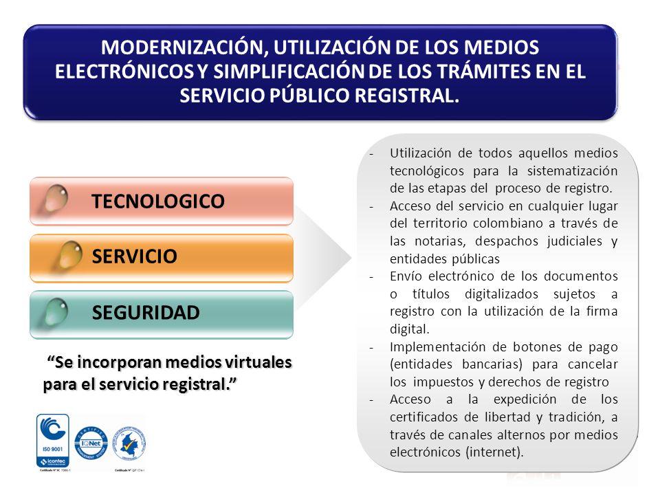 MODERNIZACIÓN, UTILIZACIÓN DE LOS MEDIOS ELECTRÓNICOS Y SIMPLIFICACIÓN DE LOS TRÁMITES EN EL SERVICIO PÚBLICO REGISTRAL.