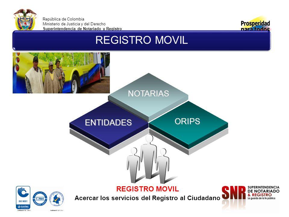 Acercar los servicios del Registro al Ciudadano
