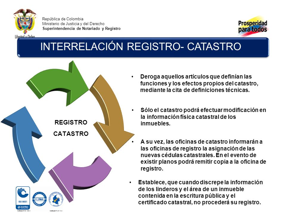 INTERRELACIÓN REGISTRO- CATASTRO